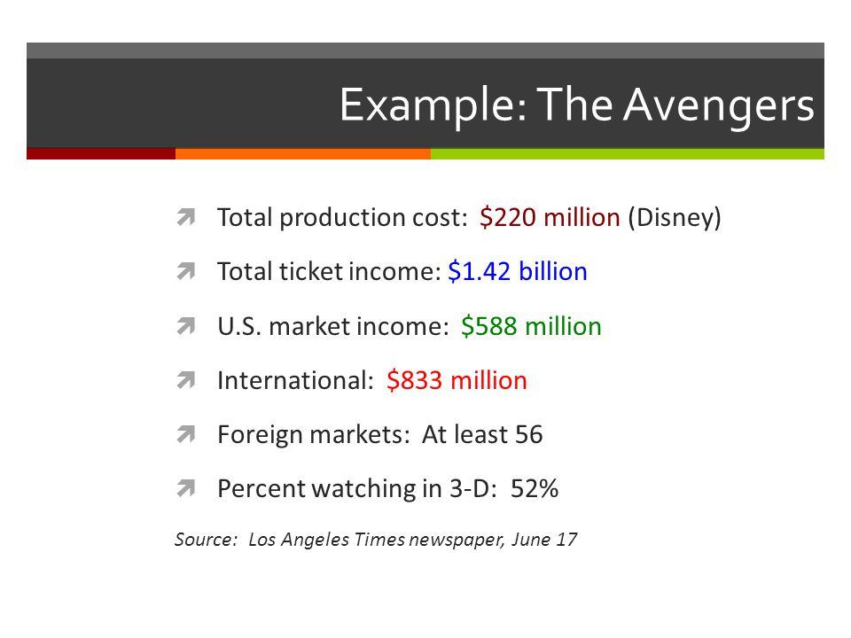 Example: The Avengers  Total production cost: $220 million (Disney)  Total ticket income: $1.42 billion  U.S. market income: $588 million  Interna