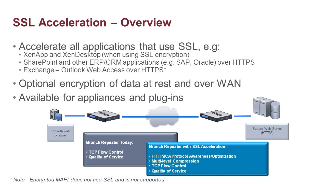 Accelerate all applications that use SSL, e.g: XenApp and XenDesktop (when using SSL encryption) SharePoint and other ERP/CRM applications (e.g. SAP,