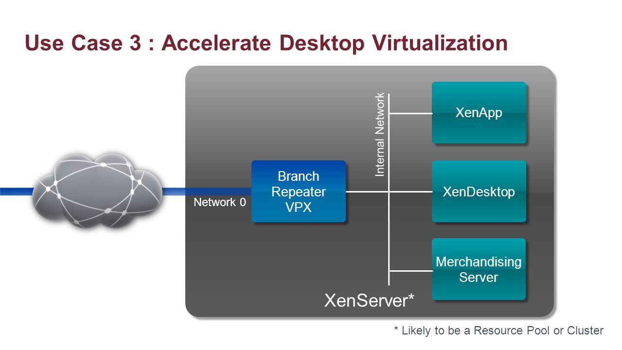 XenServer* Use Case 3 : Accelerate Desktop Virtualization Branch Repeater VPX Branch Repeater VPX XenApp XenDesktop Network 0 Merchandising Server Mer