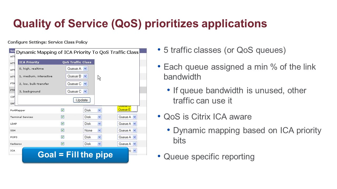 5 traffic classes (or QoS queues) Each queue assigned a min % of the link bandwidth If queue bandwidth is unused, other traffic can use it QoS is Citr
