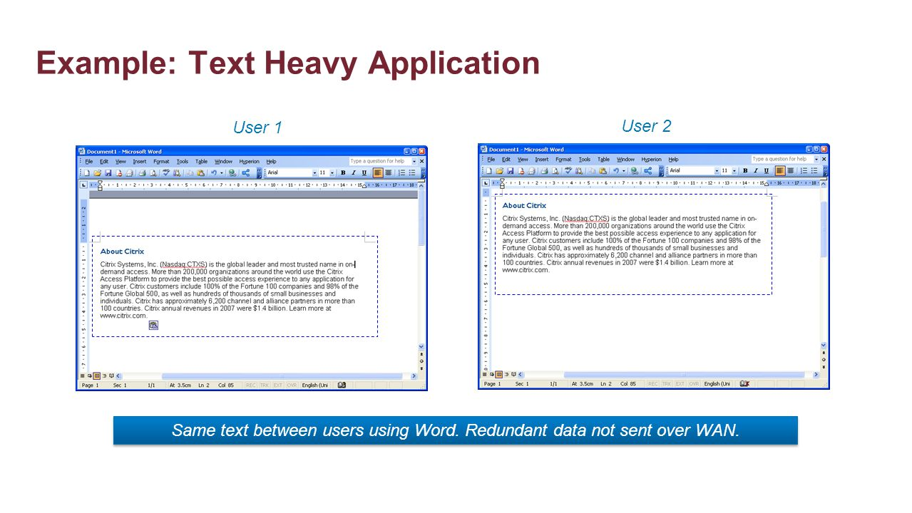 Example: Text Heavy Application Same text between users using Word. Redundant data not sent over WAN. User 1 User 2