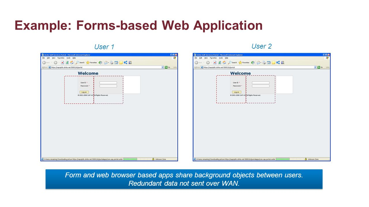 Form and web browser based apps share background objects between users. Redundant data not sent over WAN. Example: Forms-based Web Application User 1