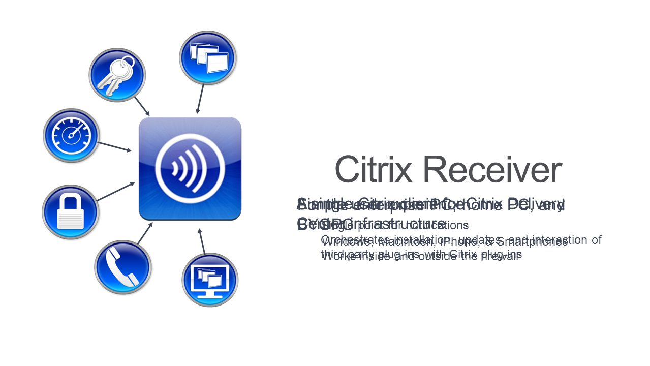 Citrix Receiver Simple user experience Single point for notifications Orchestrates installation, updates, and interaction of third party plug-ins with