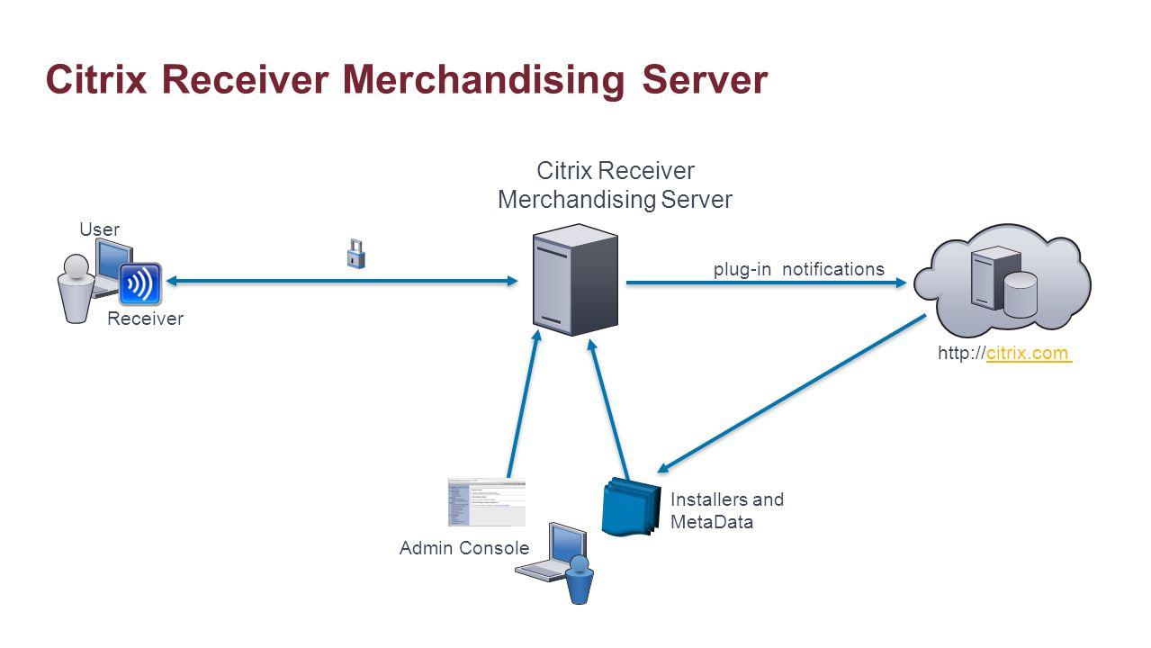 Citrix Receiver Merchandising Server Receiver Citrix Receiver Merchandising Server User http://citrix.comcitrix.com Installers and MetaData plug-in no