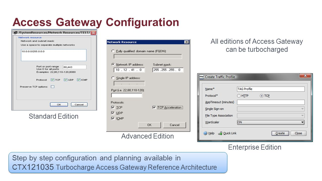 Access Gateway Configuration Standard Edition Advanced Edition Enterprise Edition All editions of Access Gateway can be turbocharged Step by step conf