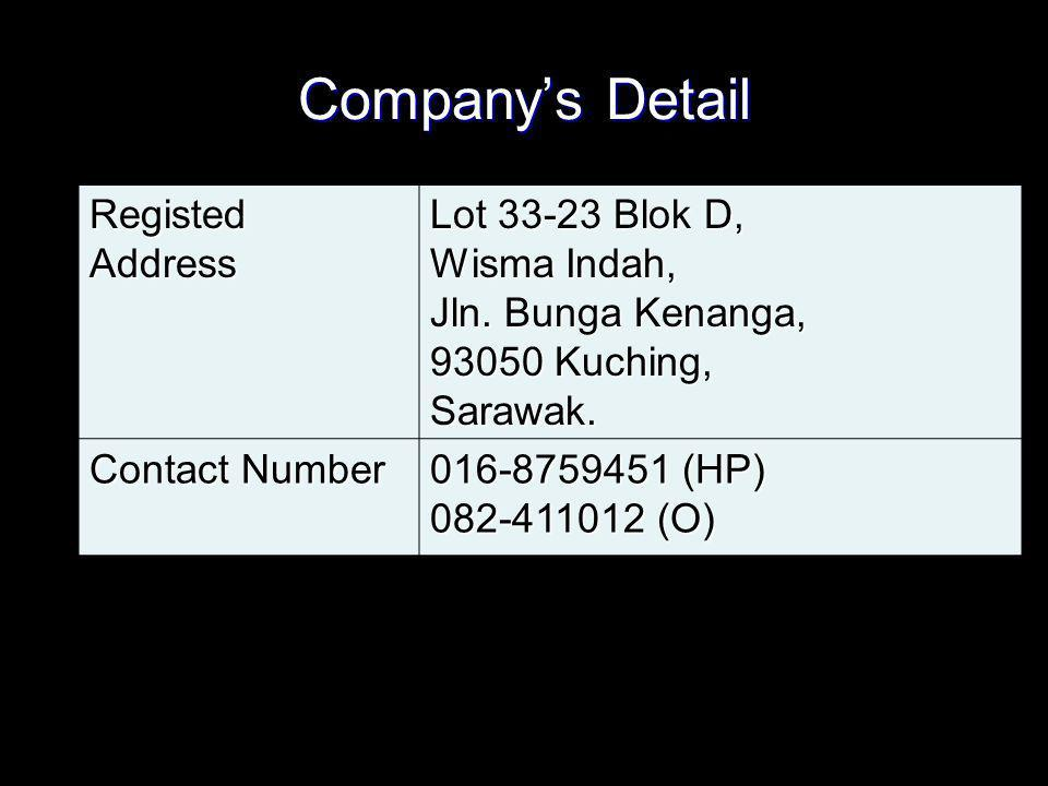 Company's Detail Registed Address Lot 33-23 Blok D, Wisma Indah, Jln.