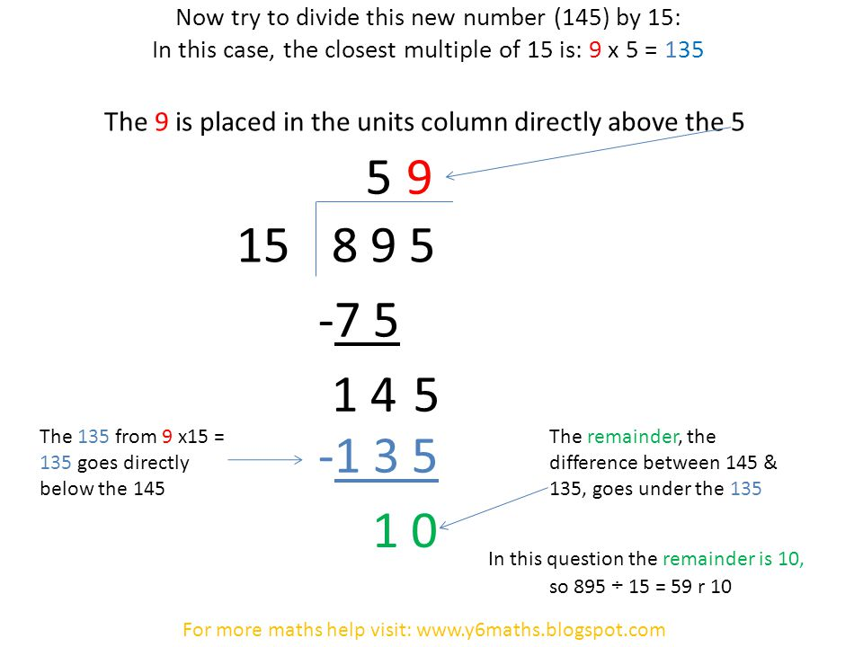 Now try to divide this new number (145) by 15: In this case, the closest multiple of 15 is: 9 x 5 = 135 8 9 515 The 9 is placed in the units column directly above the 5 9 The 135 from 9 x15 = 135 goes directly below the 145 -7 5 1 4 The remainder, the difference between 145 & 135, goes under the 135 5 5 -1 3 5 1 0 In this question the remainder is 10, so 895 ÷ 15 = 59 r 10 For more maths help visit: www.y6maths.blogspot.com