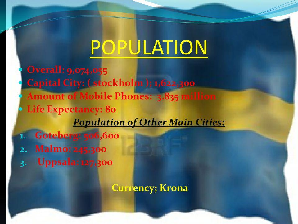 FLAG OF SWEDEN National Anthem