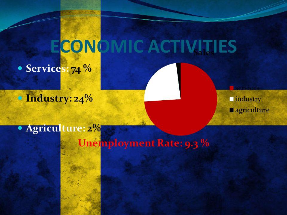 ETHNICITY Indigenous Population Mostly Consists Of: Swedes Finnish and Sami minorities Yugoslavs Danes Norwegians Greeks Turks