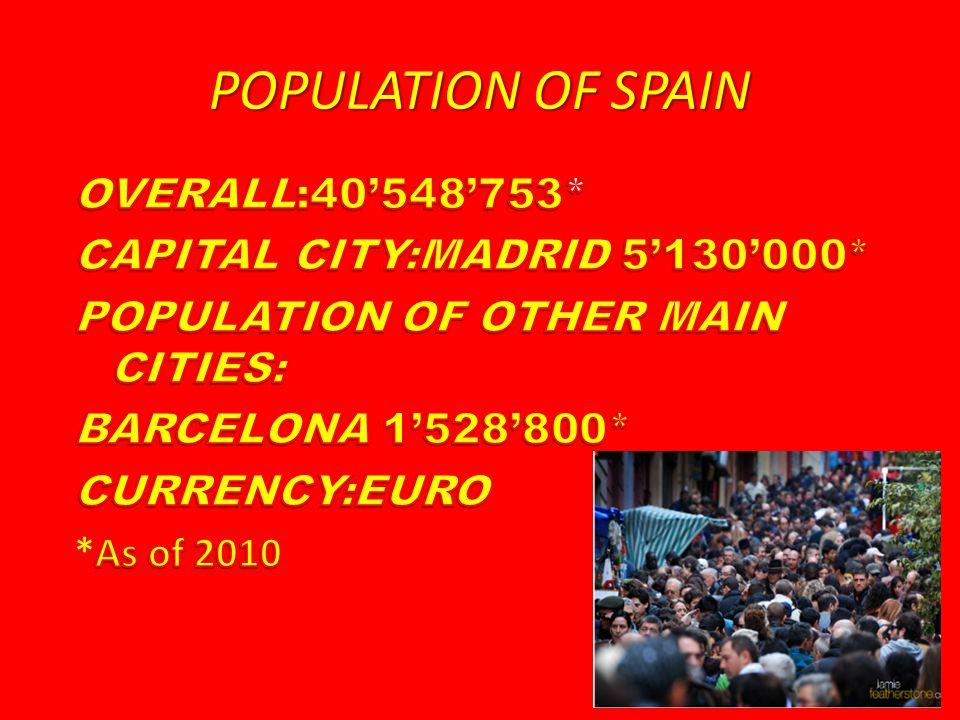 POPULATION OF SPAIN