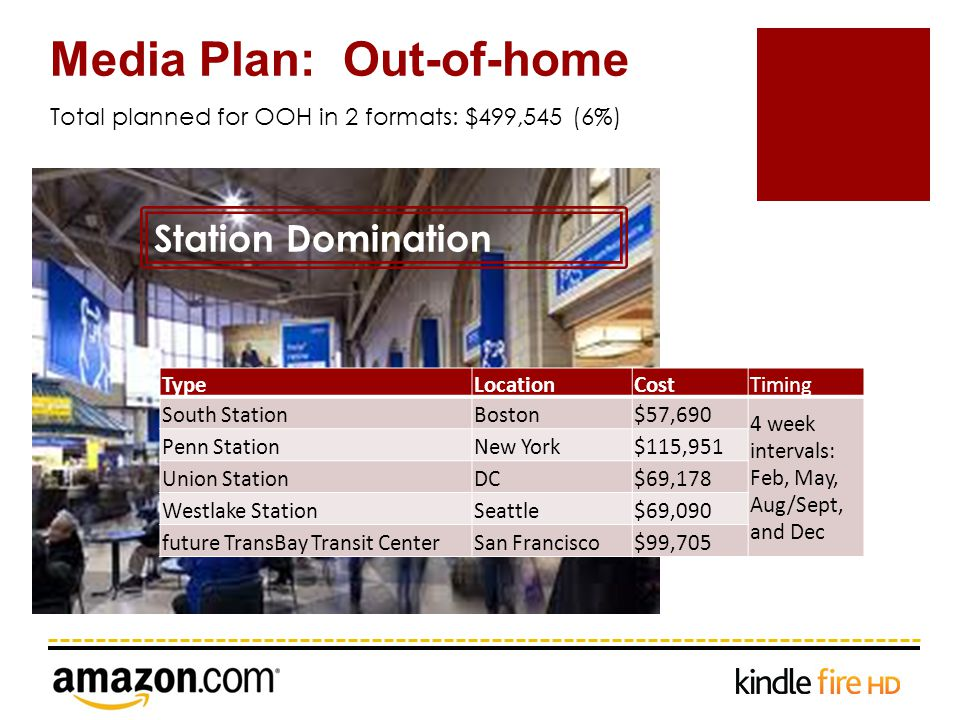 Station Domination Media Plan: Out-of-home TypeLocationCostTiming South StationBoston$57,690 4 week intervals: Feb, May, Aug/Sept, and Dec Penn StationNew York$115,951 Union StationDC$69,178 Westlake StationSeattle$69,090 future TransBay Transit CenterSan Francisco$99,705 Total planned for OOH in 2 formats: $499,545 (6%)