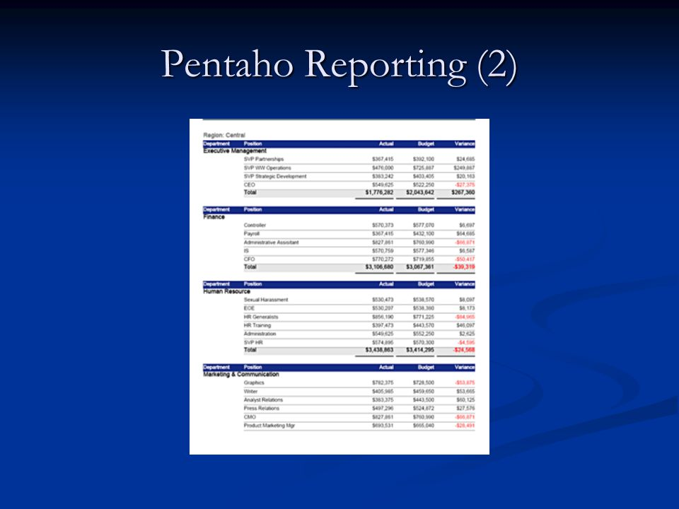 Pentaho Reporting (2)