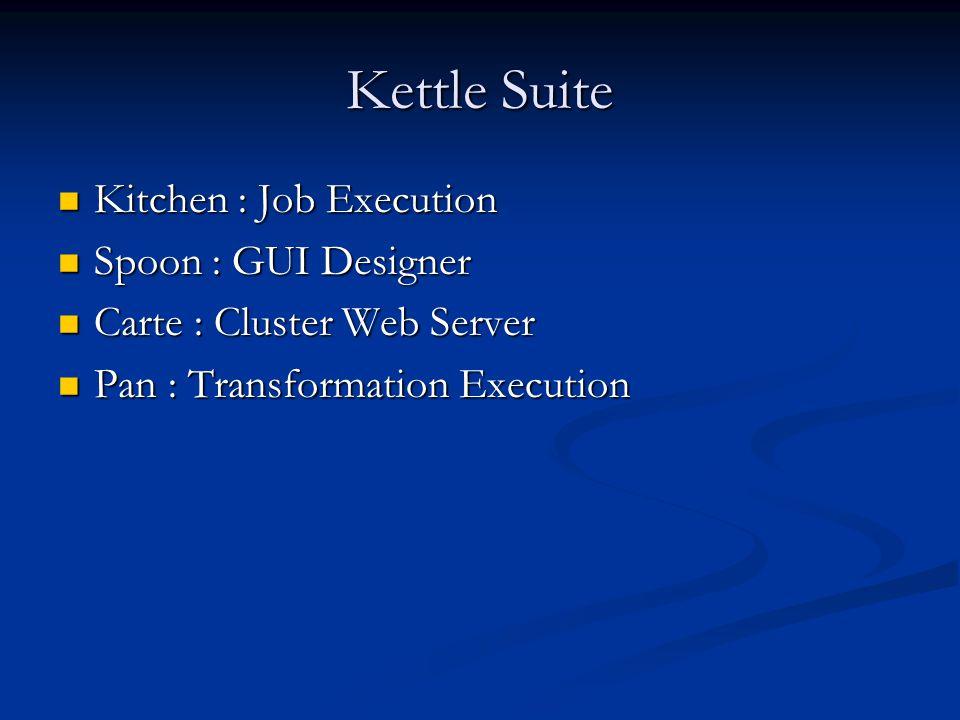 Kettle Suite Kitchen : Job Execution Kitchen : Job Execution Spoon : GUI Designer Spoon : GUI Designer Carte : Cluster Web Server Carte : Cluster Web Server Pan : Transformation Execution Pan : Transformation Execution
