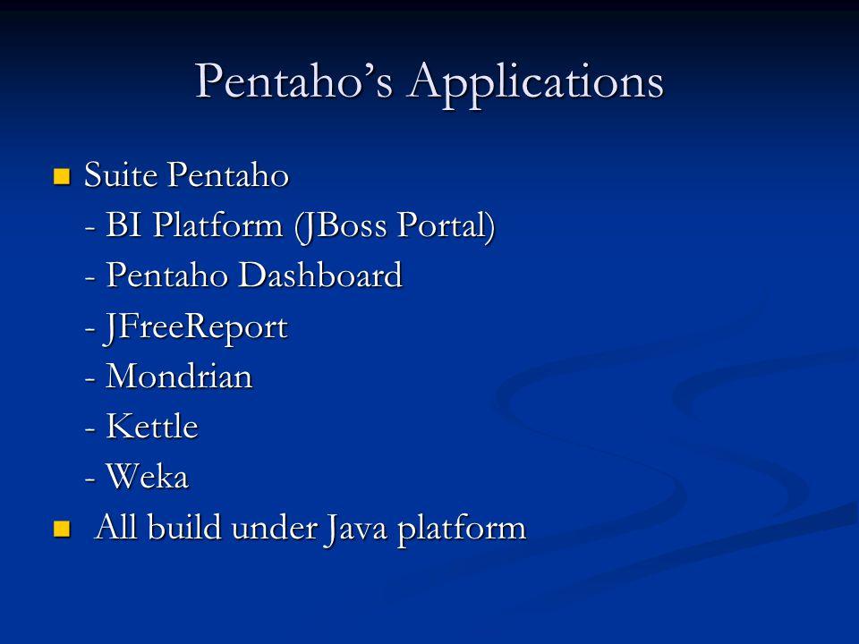 Pentaho's Applications Suite Pentaho Suite Pentaho - BI Platform (JBoss Portal) - Pentaho Dashboard - JFreeReport - Mondrian - Kettle - Weka All build under Java platform All build under Java platform