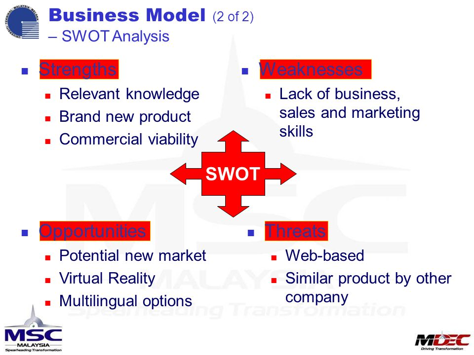 SWOT Business Model (2 of 2) – SWOT Analysis Strengths Relevant knowledge Brand new product Commercial viability Opportunities Potential new market Virtual Reality Multilingual options Threats Web-based Similar product by other company Weaknesses Lack of business, sales and marketing skills