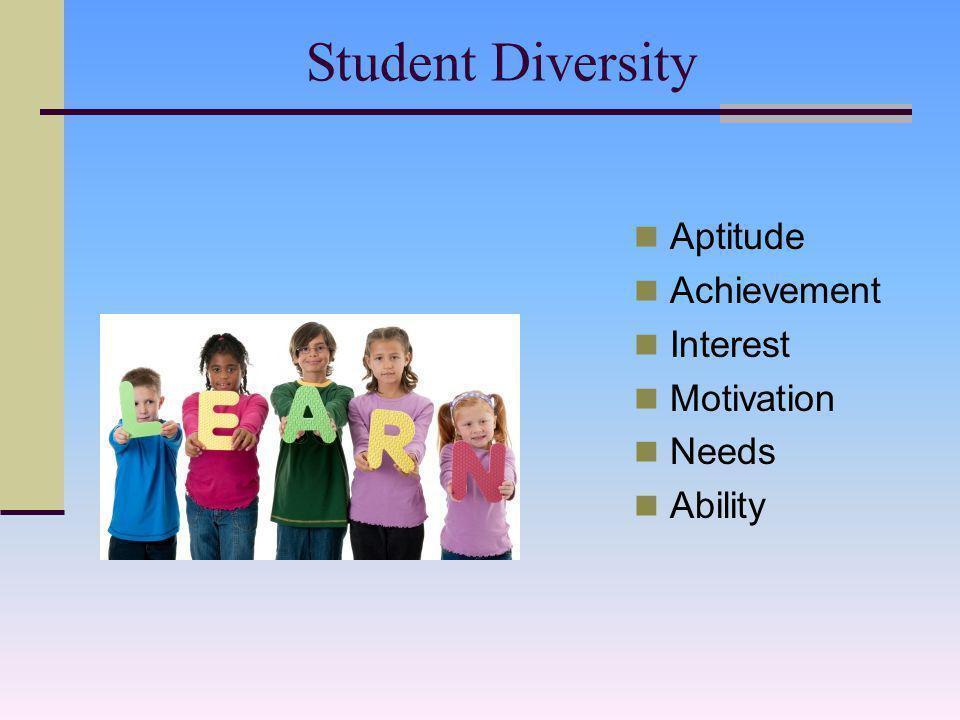 Student Diversity Aptitude Achievement Interest Motivation Needs Ability