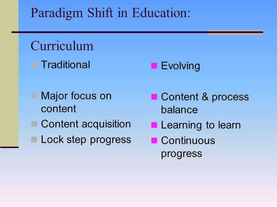 Paradigm Shift in Education: Curriculum Traditional Major focus on content Content acquisition Lock step progress Evolving Content & process balance Learning to learn Continuous progress