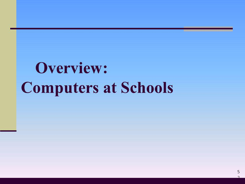 Overview: Computers at Schools 52