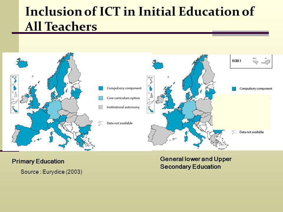 Inclusion of ICT in Initial Education of All Teachers Source : Eurydice (2003) Primary Education General lower and Upper Secondary Education