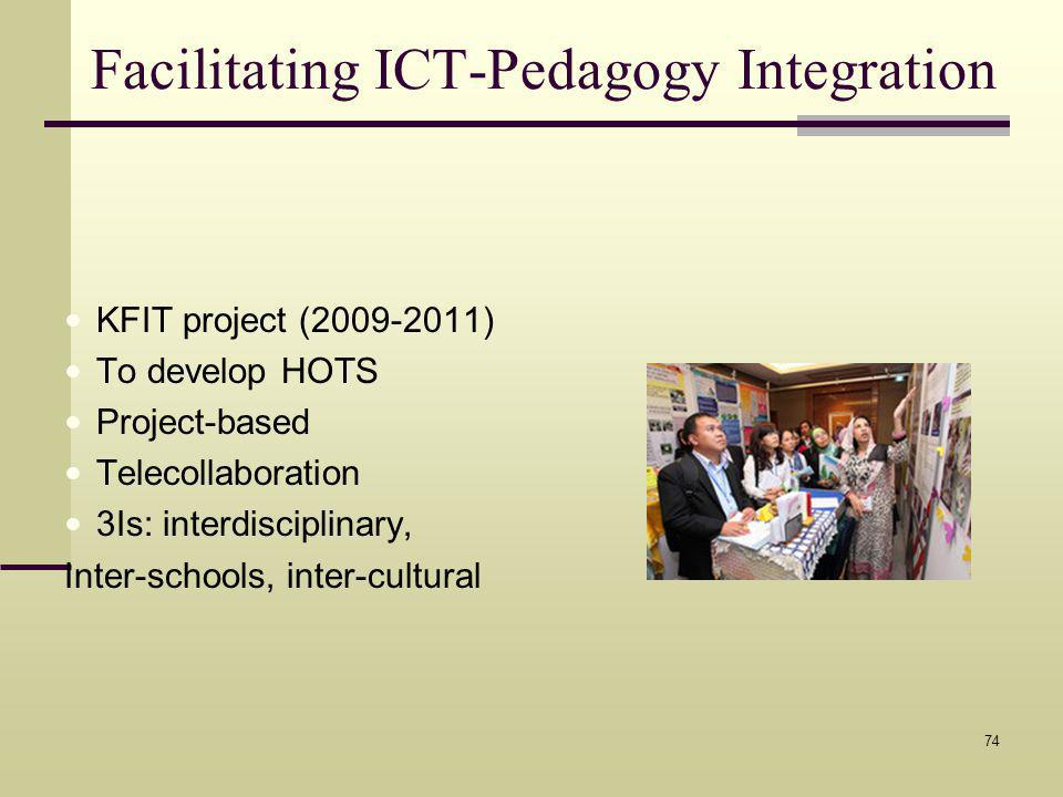 Facilitating ICT-Pedagogy Integration KFIT project (2009-2011) To develop HOTS Project-based Telecollaboration 3Is: interdisciplinary, Inter-schools, inter-cultural 74