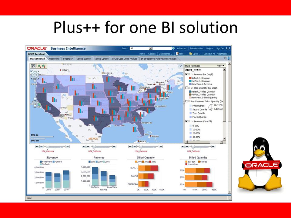 Plus++ for one BI solution