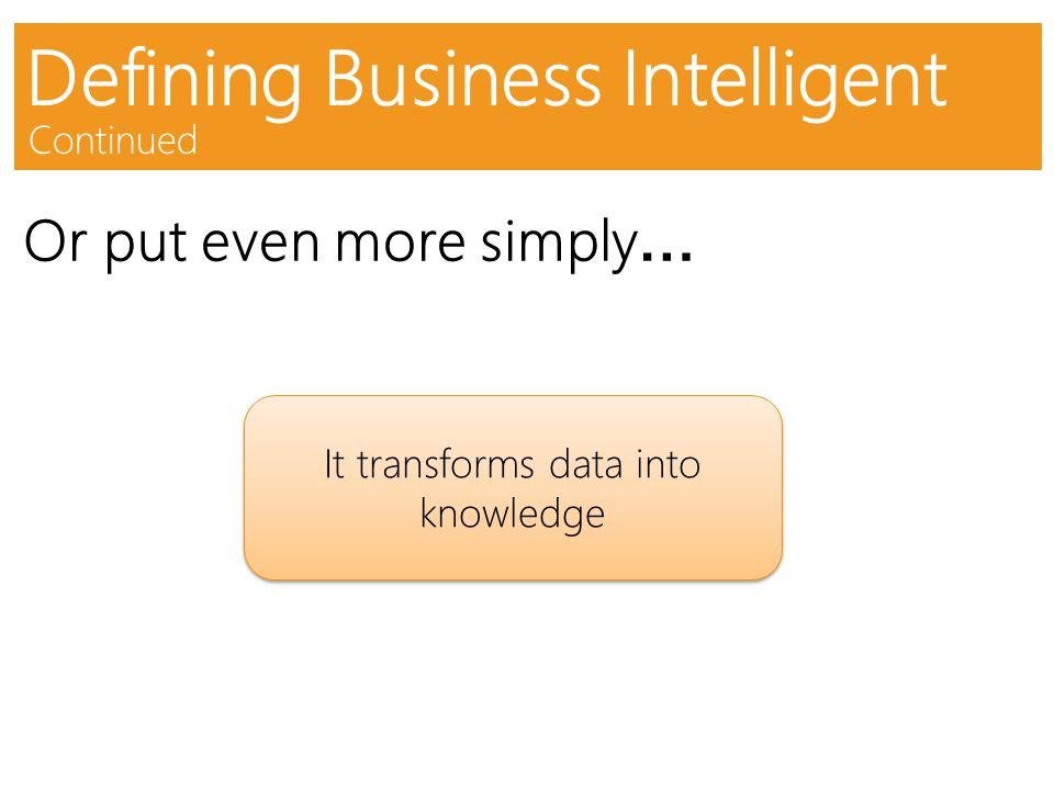 Dashboard Designer Introducing PerformancePoint Services 2010
