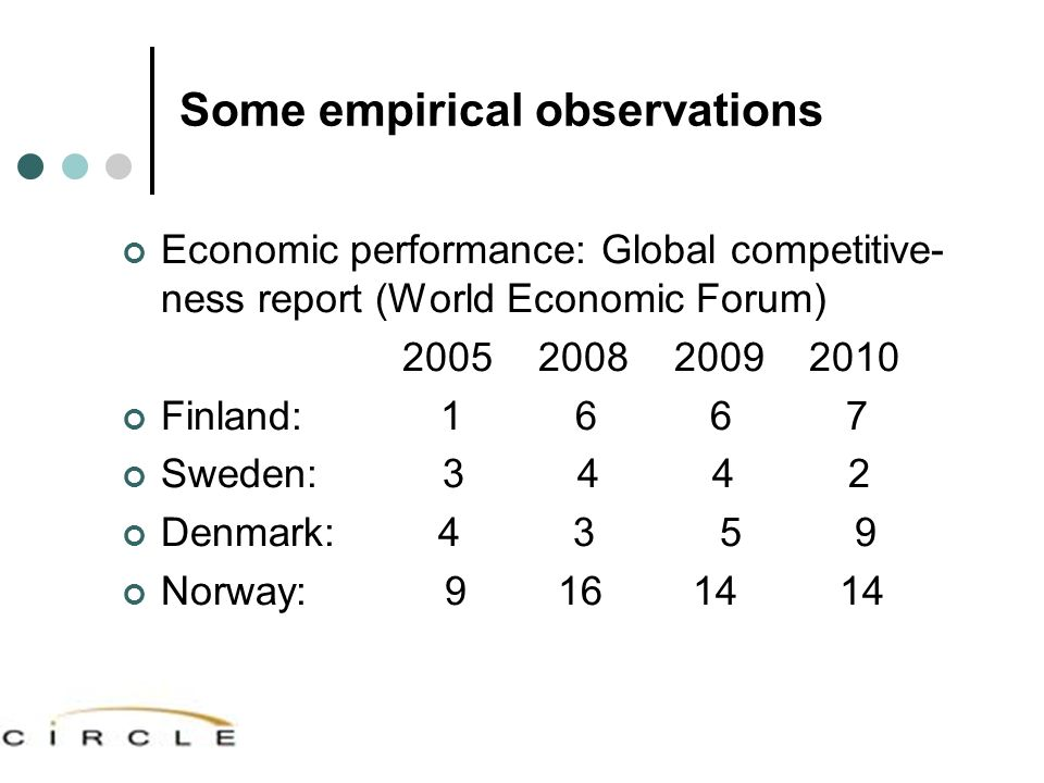 Some empirical observations Economic performance: Global competitive- ness report (World Economic Forum) 2005 2008 2009 2010 Finland: 1 6 6 7 Sweden: 3 4 4 2 Denmark: 4 3 5 9 Norway: 9 16 14 14
