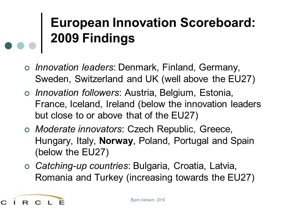 European Innovation Scoreboard: 2009 Findings Innovation leaders: Denmark, Finland, Germany, Sweden, Switzerland and UK (well above the EU27) Innovation followers: Austria, Belgium, Estonia, France, Iceland, Ireland (below the innovation leaders but close to or above that of the EU27) Moderate innovators: Czech Republic, Greece, Hungary, Italy, Norway, Poland, Portugal and Spain (below the EU27) Catching-up countries: Bulgaria, Croatia, Latvia, Romania and Turkey (increasing towards the EU27) Bjørn Asheim, 2010