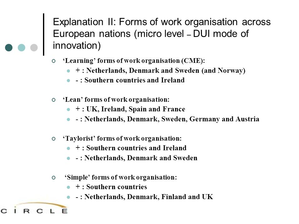 Explanation II: Forms of work organisation across European nations (micro level – DUI mode of innovation) 'Learning' forms of work organisation (CME): + : Netherlands, Denmark and Sweden (and Norway) - : Southern countries and Ireland 'Lean' forms of work organisation: + : UK, Ireland, Spain and France - : Netherlands, Denmark, Sweden, Germany and Austria 'Taylorist' forms of work organisation: + : Southern countries and Ireland - : Netherlands, Denmark and Sweden 'Simple' forms of work organisation: + : Southern countries - : Netherlands, Denmark, Finland and UK