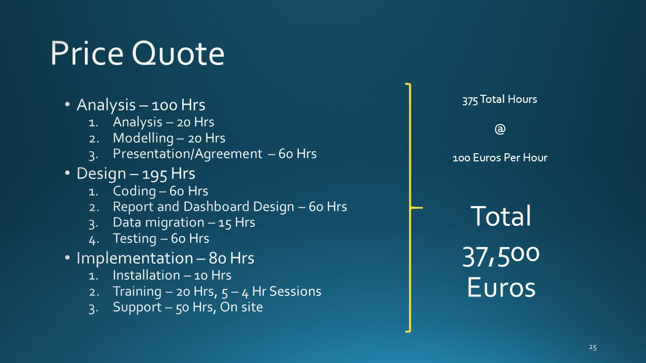Total 37,500 Euros 375 Total Hours @ 100 Euros Per Hour 25