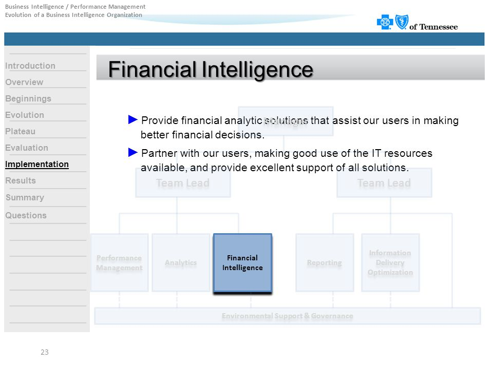 Business Intelligence / Performance Management Evolution of a Business Intelligence Organization ► Provide financial analytic solutions that assist ou