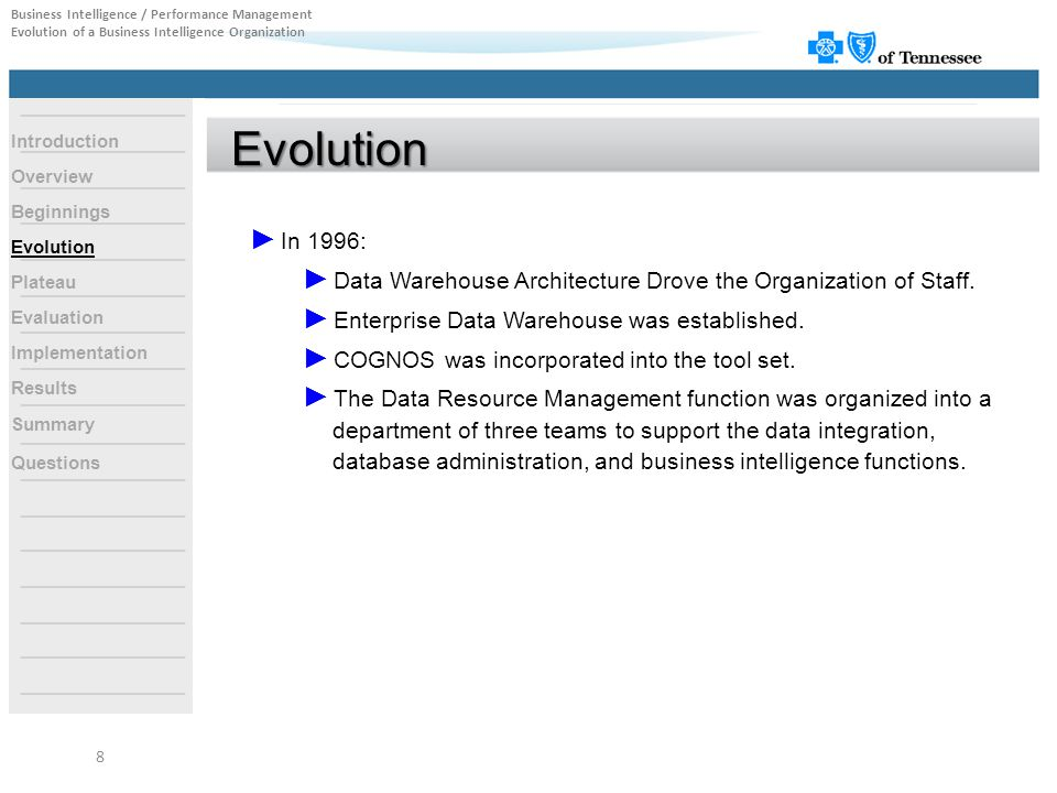 DATA INTEGRATION DATABASE ADMINISTRATION BUSINESS INTELLIGENCE DRM  ETL Processes  EDW / Data Marts  DW Support  Logical Database Design  Physical Database Design  Performance Tuning  Administration  BI Application Development  IM Architecture  BI Training and Support BUSINESS AREAS data knowledge tool knowledge data access knowledge Evolution Business Intelligence / Performance Management Evolution of a Business Intelligence Organization Plateau Evaluation Results Summary Introduction Overview Beginnings Evolution Implementation Questions 9