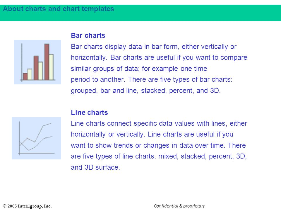 © 2005 Intelligroup, Inc. Confidential & proprietary About charts and chart templates Bar charts Bar charts display data in bar form, either verticall
