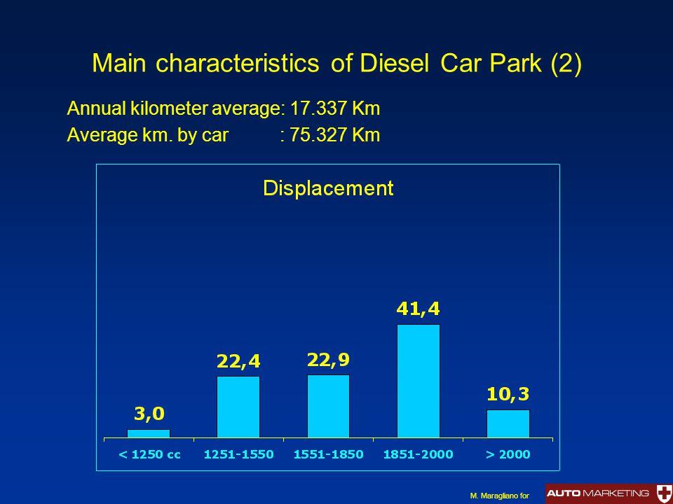 Main characteristics of Diesel Car Park (2) Annual kilometer average: 17.337 Km Average km.