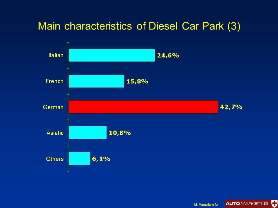Main characteristics of Diesel Car Park (3) M. Maragliano for