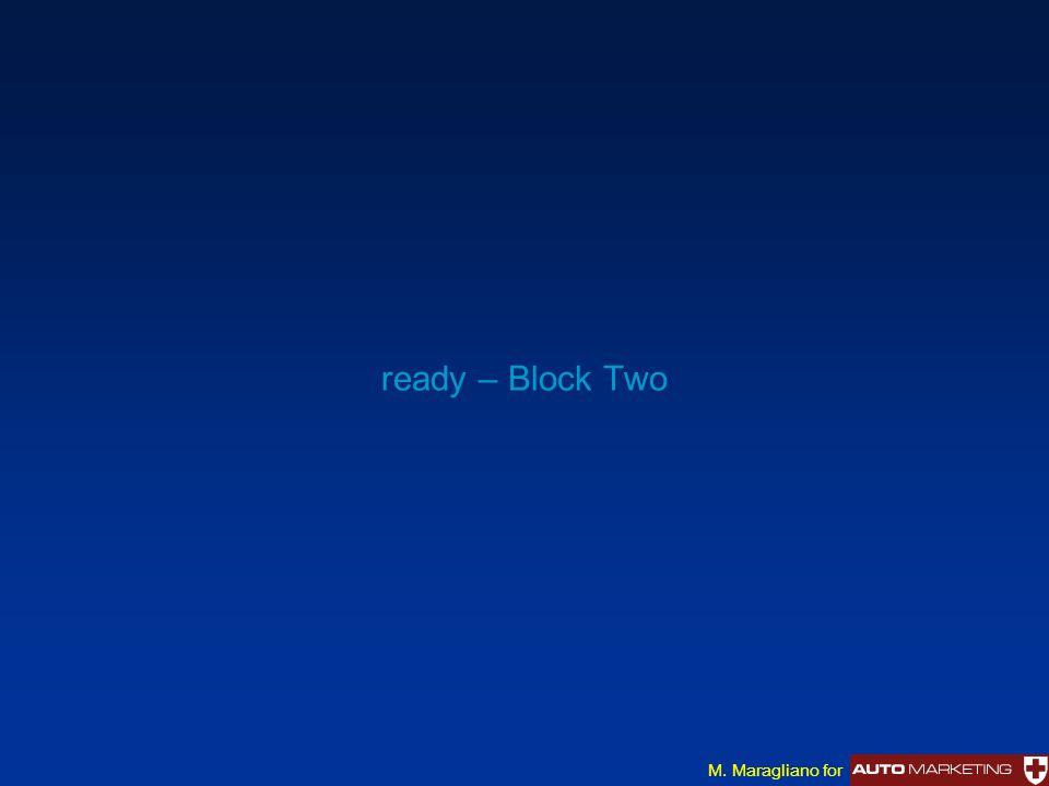 ready – Block Two M. Maragliano for