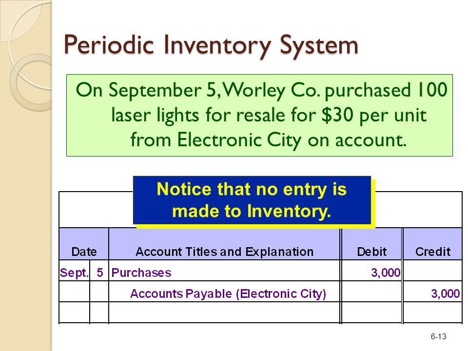 6-13 On September 5, Worley Co. purchased 100 laser lights for resale for $30 per unit from Electronic City on account. Notice that no entry is made t