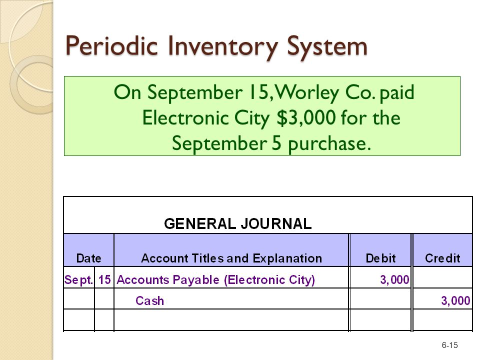 6-15 On September 15, Worley Co. paid Electronic City $3,000 for the September 5 purchase. Periodic Inventory System