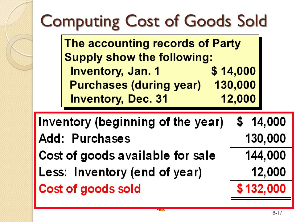 6-17 Computing Cost of Goods Sold The accounting records of Party Supply show the following: Inventory, Jan. 1 $ 14,000 Purchases (during year) 130,00