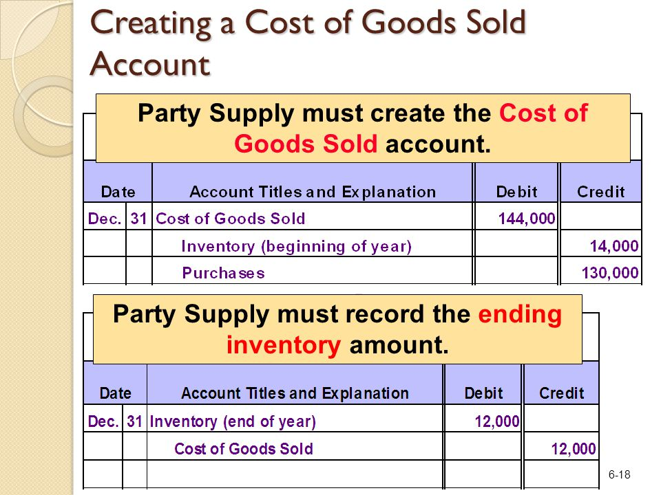 6-18 Creating a Cost of Goods Sold Account Party Supply must create the Cost of Goods Sold account. Party Supply must record the ending inventory amou