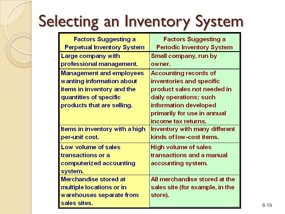 6-19 Selecting an Inventory System