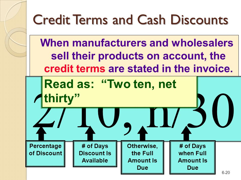 6-20 Credit Terms and Cash Discounts 2/10, n/30 Percentage of Discount # of Days Discount Is Available Otherwise, the Full Amount Is Due # of Days whe