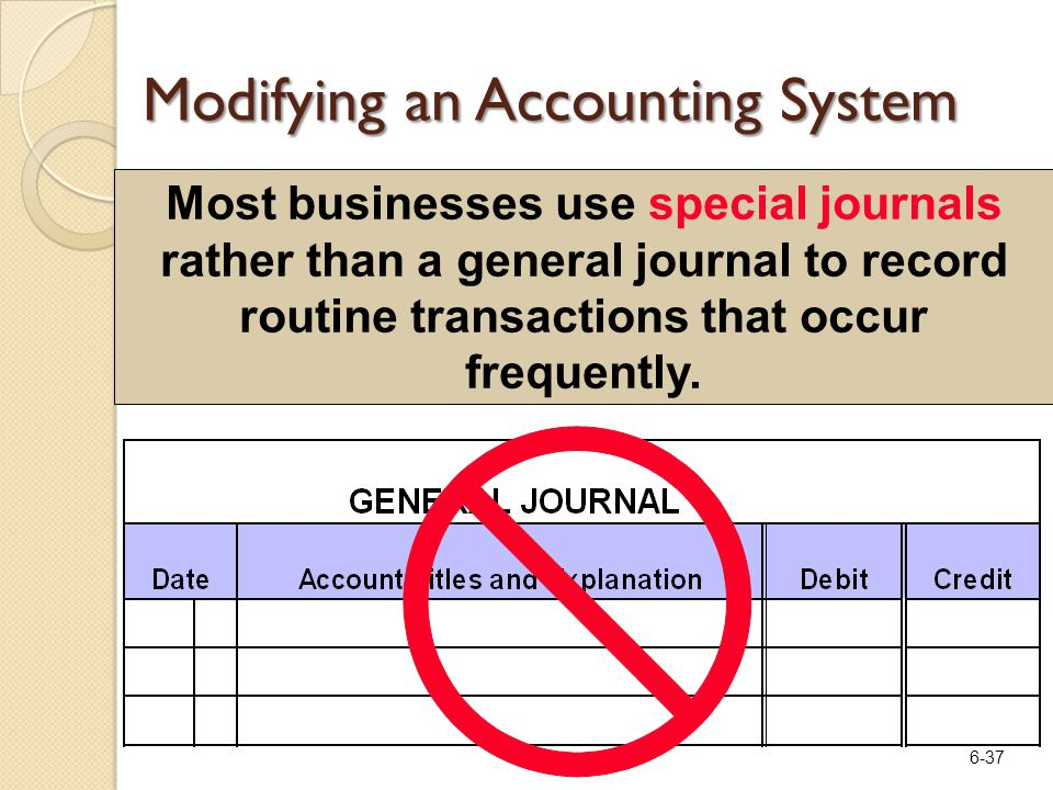 6-37 Modifying an Accounting System Most businesses use special journals rather than a general journal to record routine transactions that occur frequently.