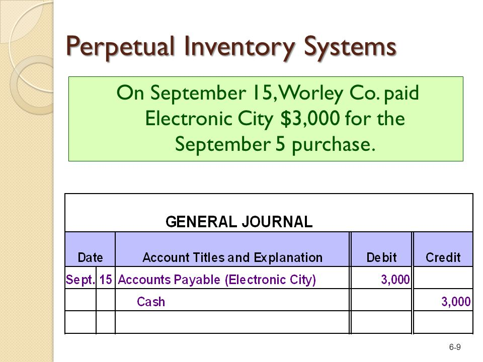 6-9 On September 15, Worley Co. paid Electronic City $3,000 for the September 5 purchase. Perpetual Inventory Systems