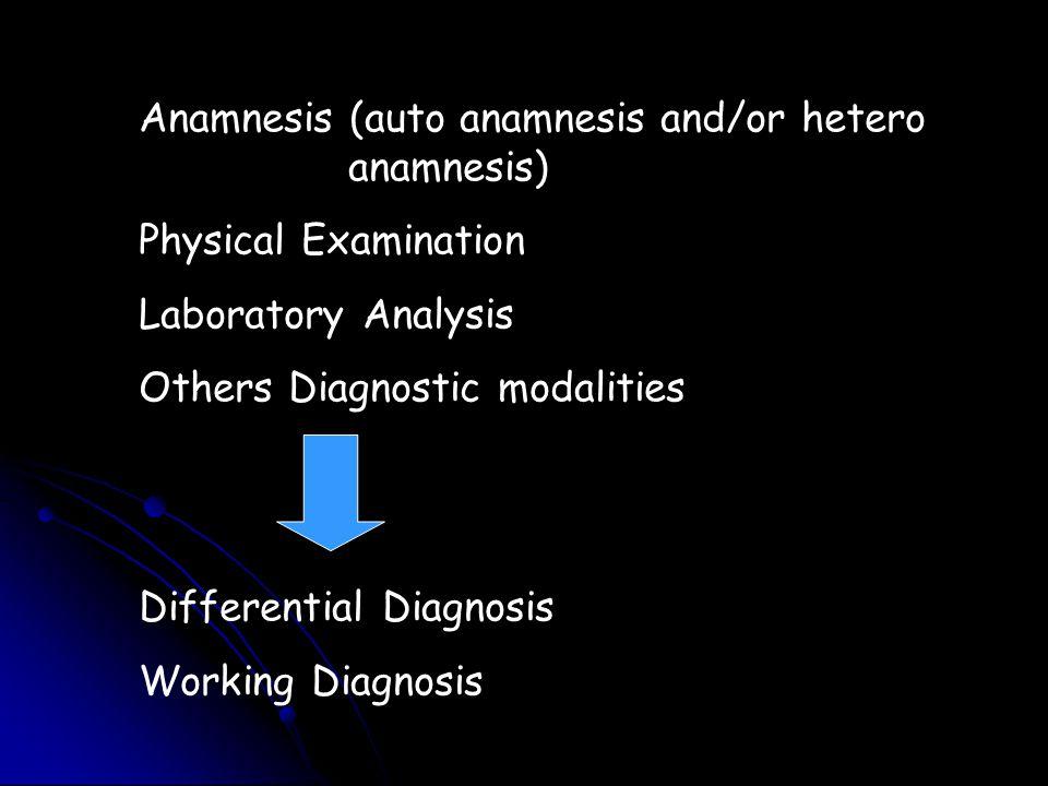 Anamnesis (auto anamnesis and/or hetero anamnesis) Physical Examination Laboratory Analysis Others Diagnostic modalities Differential Diagnosis Working Diagnosis