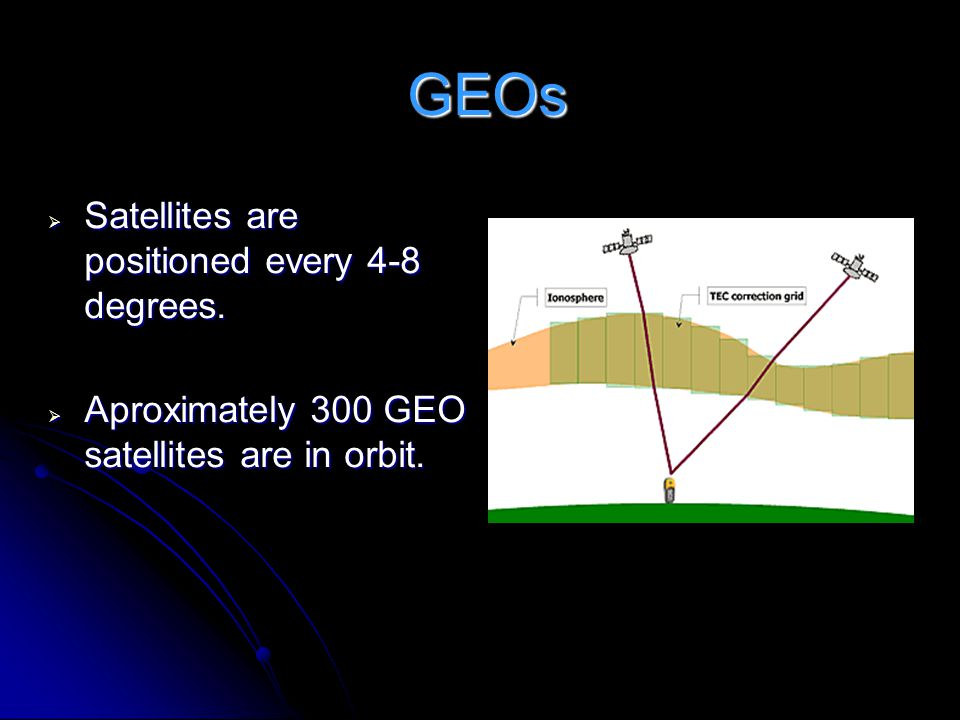 GEOs GEOs  Satellites are positioned every 4-8 degrees.  Aproximately 300 GEO satellites are in orbit.
