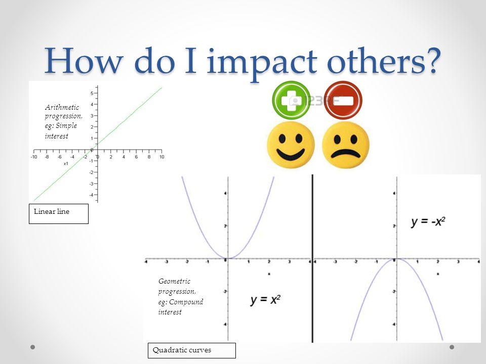 How do I impact others? Arithmetic progression, eg: Simple interest Linear line Geometric progression, eg: Compound interest Quadratic curves