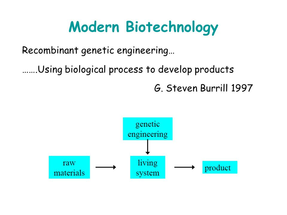 Recombinant genetic engineering… …….Using biological process to develop products G. Steven Burrill 1997 Modern Biotechnology