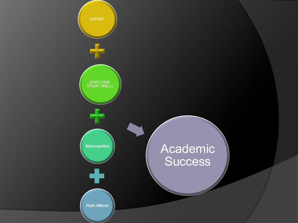 EFFORT EFFECTIVE STUDY SKILLS MetacognitionRight Attitude Academic Success