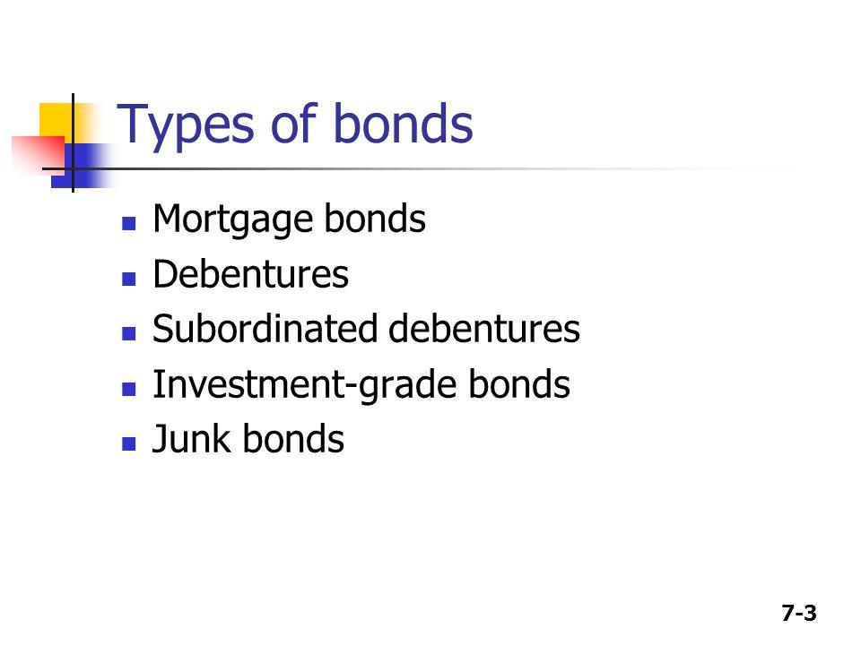 7-3 Types of bonds Mortgage bonds Debentures Subordinated debentures Investment-grade bonds Junk bonds